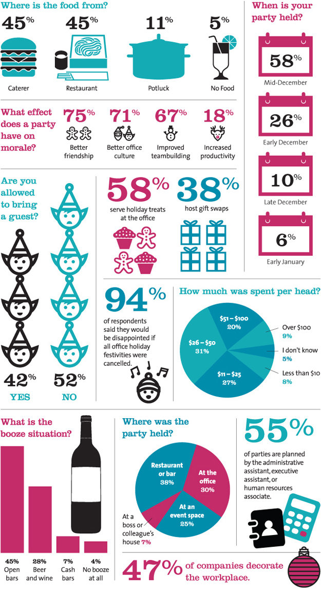 holiday-Infographic4web-2013c