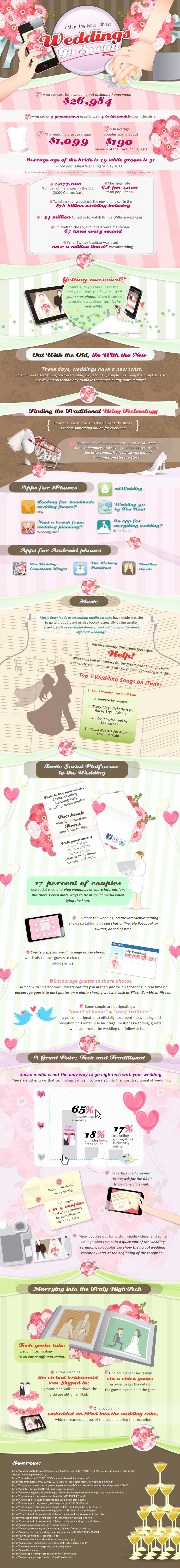 Social-Weddings-Trends